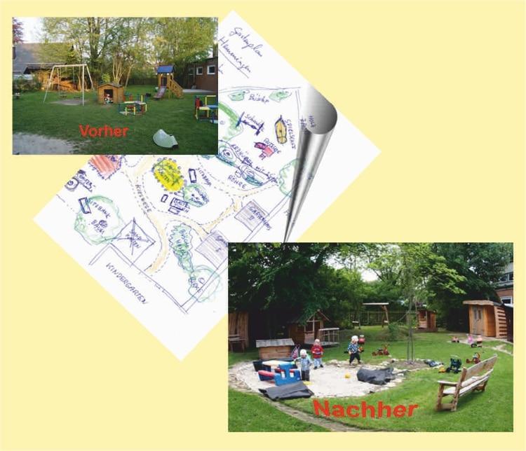 Spielgarten planen