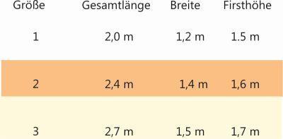 Tabelle Baumhaus